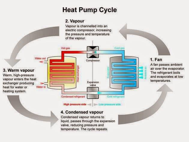 entretien chauffe eau ACV avec 2 ans garantie